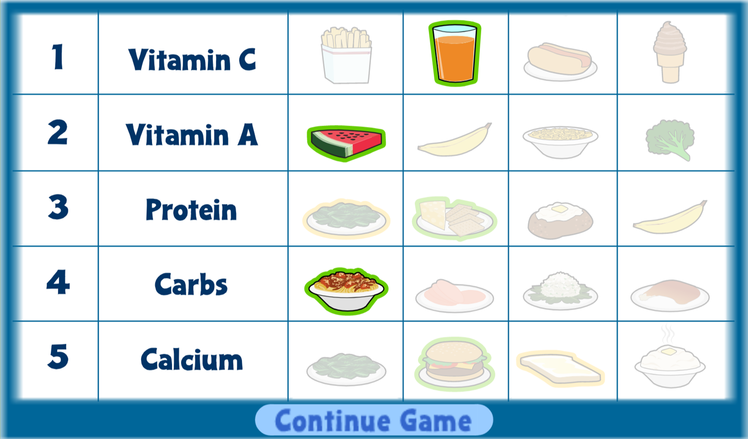 Arthur Lunch O Matic Game Round Result Screenshot.