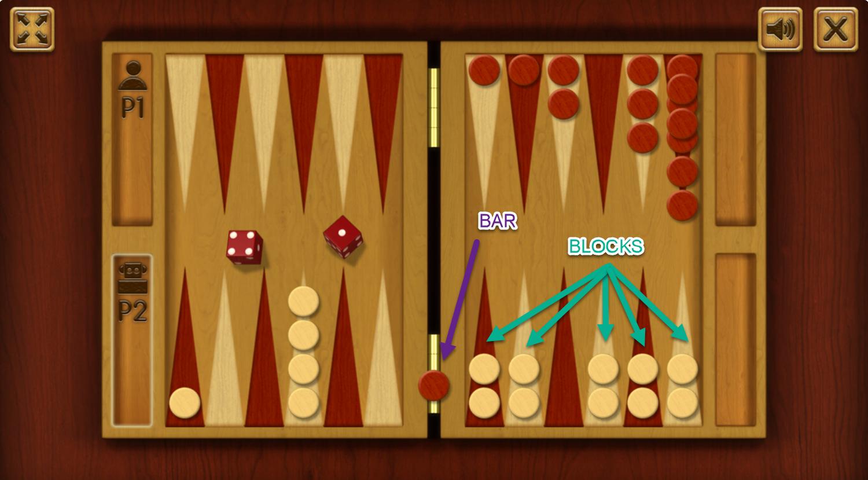 Backgammon Bar and Blocks.