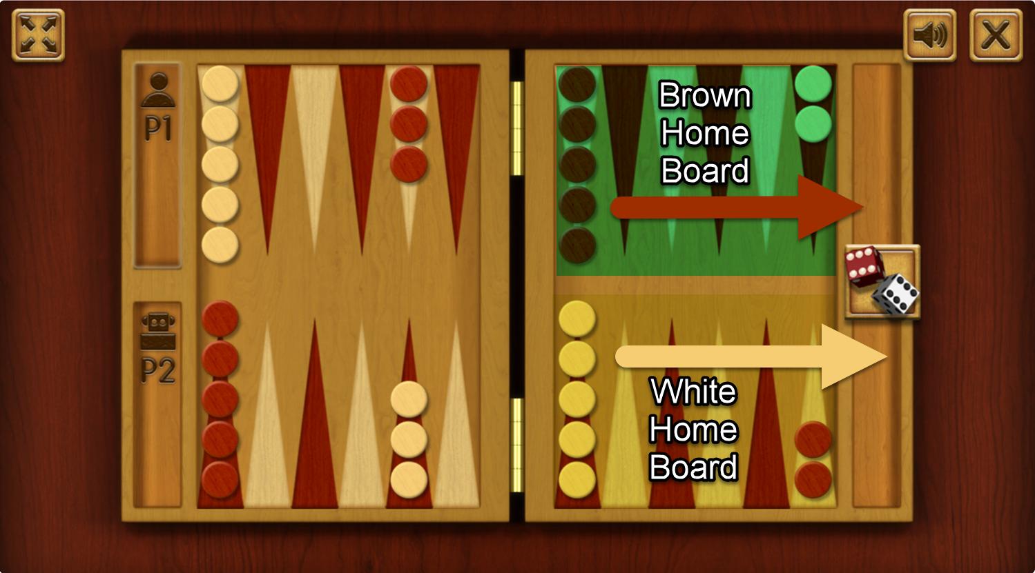 Backgammon Board Final Quadrant Home Board.