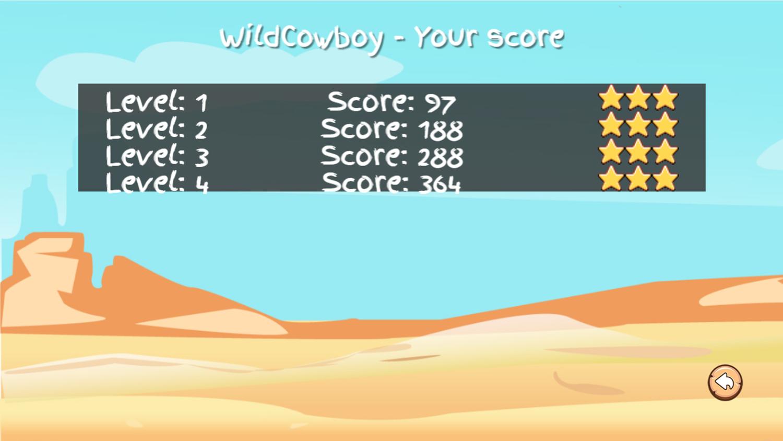 Wild Cowboy High Scores Screenshot.